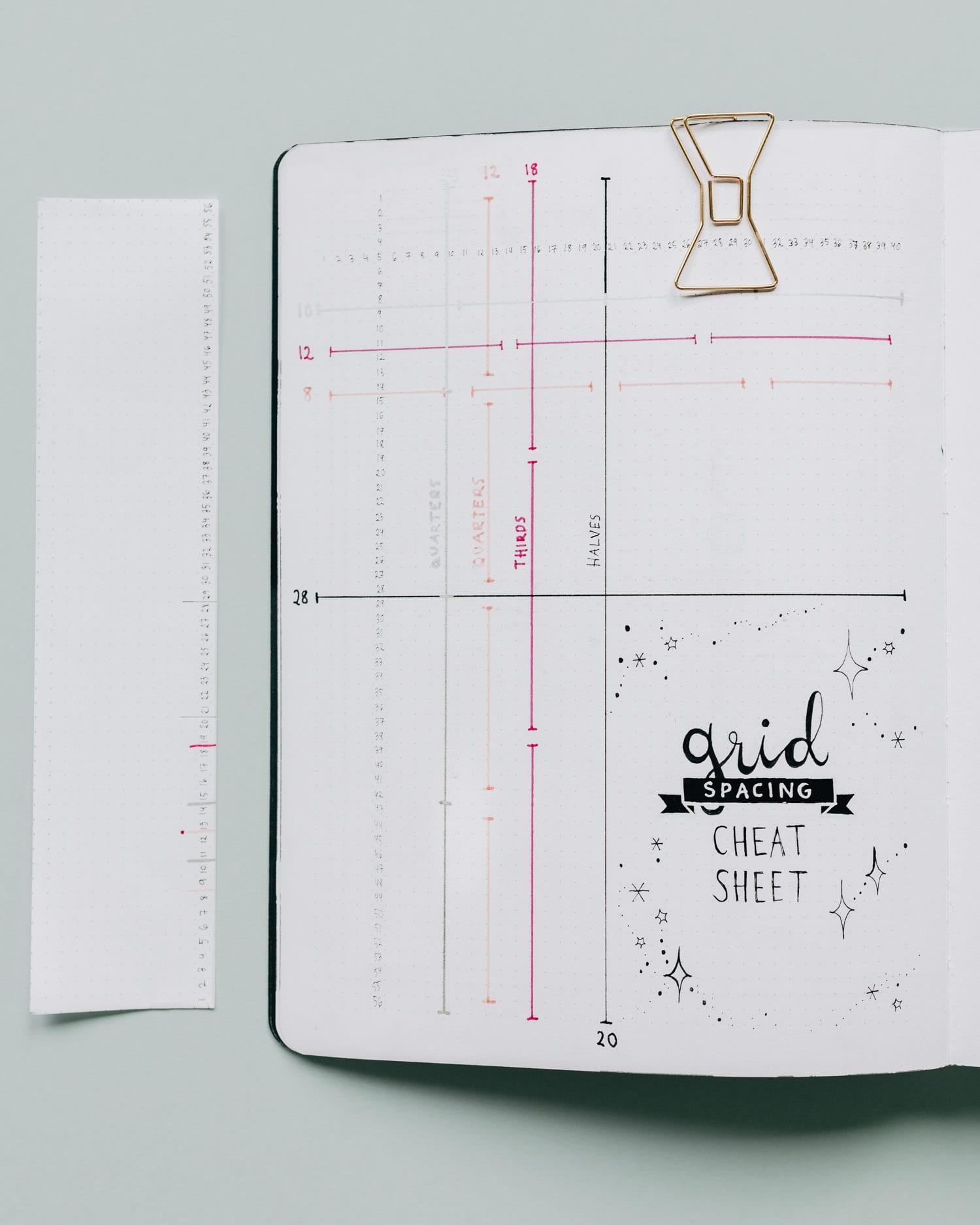 Bullet Journal Grid Spacing Cheat Sheet