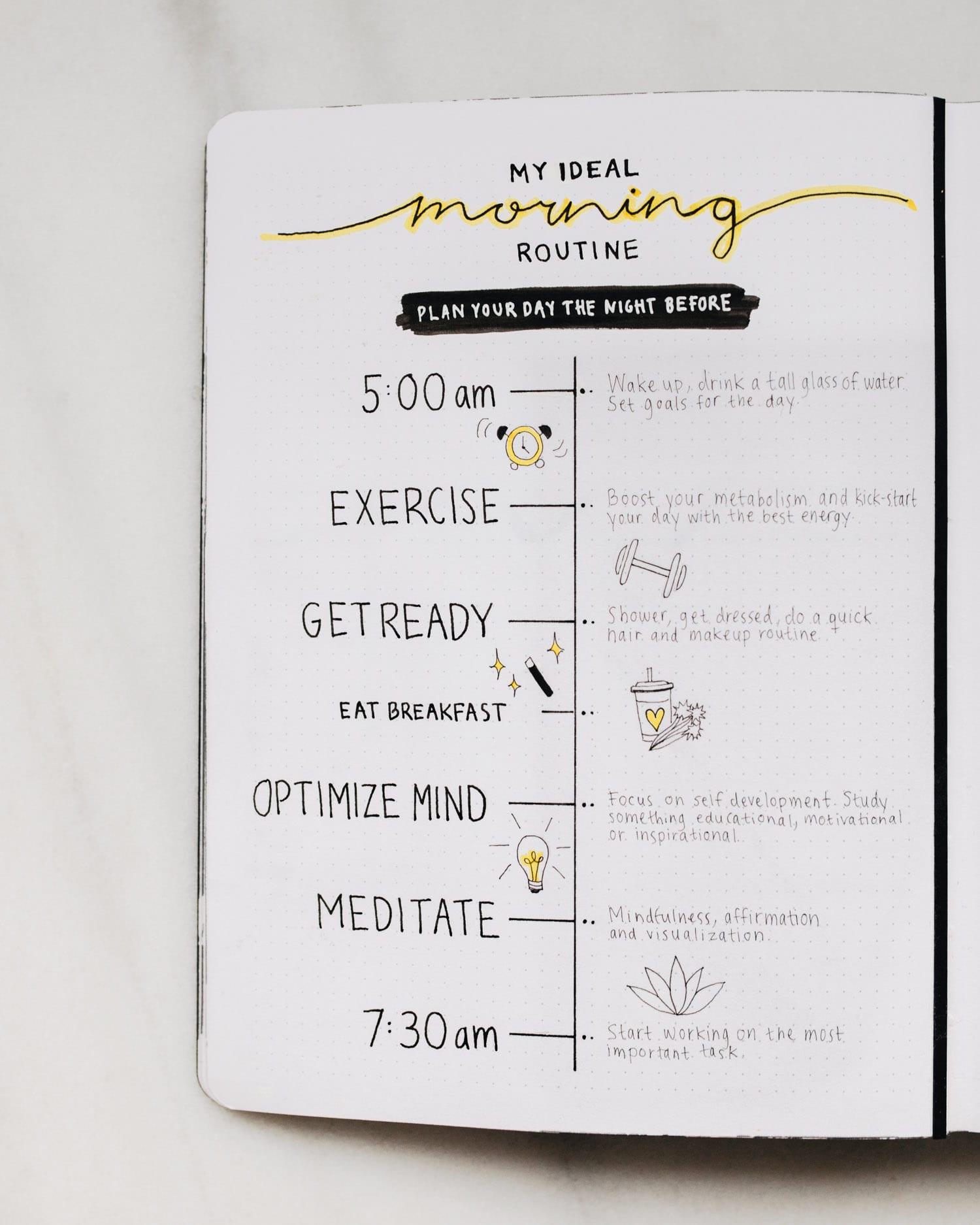 Bullet Journal Samlingsidé- My Ideal Morning Routine