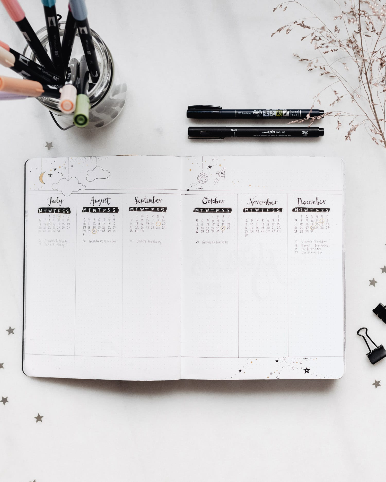 How to Start a Bujo - The Future Log